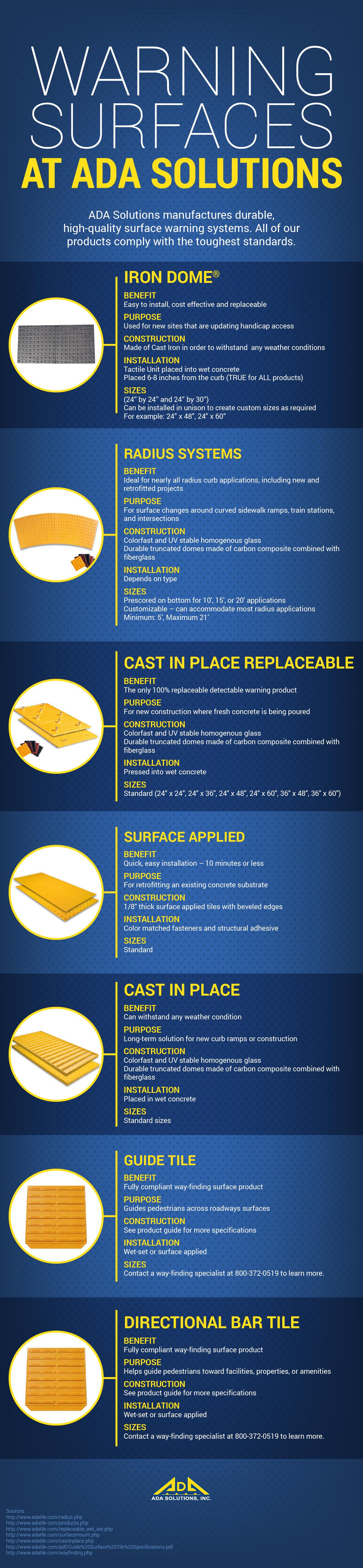 Warning Surfaces at ADA Solutions