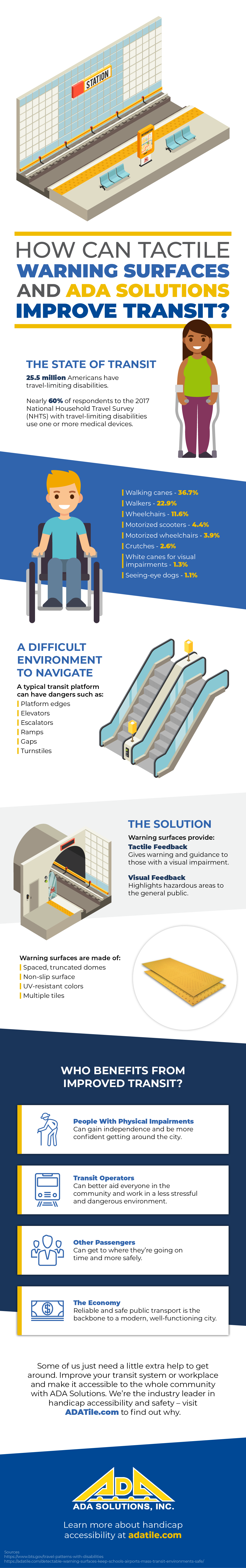 How Can Tactile Warning Surfaces and ADA Solutions Improve Transit? (Infographic)