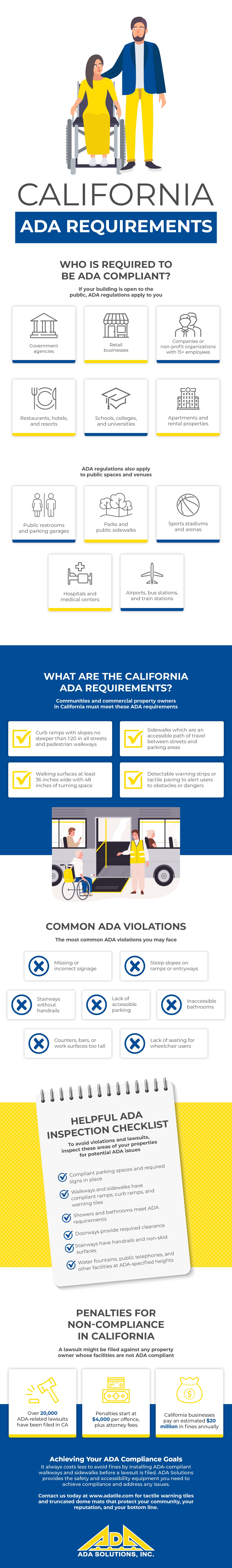 California ADA Requirements Infographic